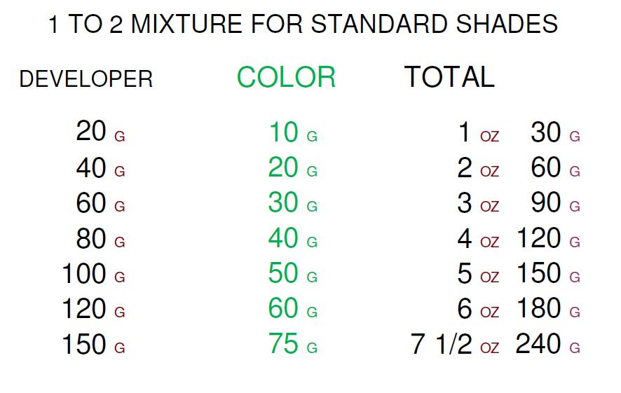 Mixture sheet